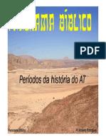 16670145 03 Panorama Biblico Periodos Exodo