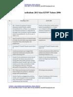 Perbedaan Kurikulum 2013 Dan KTSP Tahun 2006