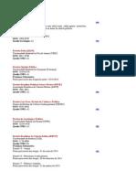 Revistas na área da Ciência Política