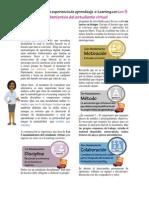 Mandamientos del estudiante virtual.pdf