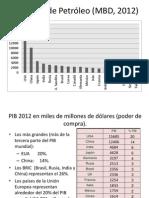 PIB y Consumo