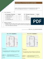 Jobsheet P3 - Antarmuka Potensiometer