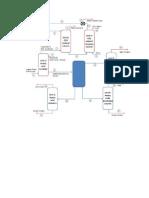 Process Fluid