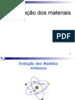 Modelos atómicos 1 Revisto
