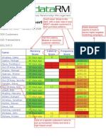 Sample Client Report