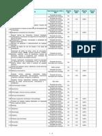 tabela_retencoes_fonte.pdf