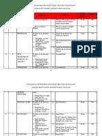 Rancangan Tahunan KBDP (2014)