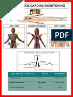Cardiac Monitoring poster
