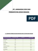 3.0 Bajet,Anggaran Kos Perbelanjaan Dan Pendapatan