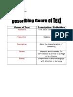 Genre Student Example