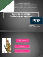 TEORIAS FILOSOFICAS Positivismo vs Idealismo