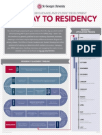 St Georges University Pathway to Residency