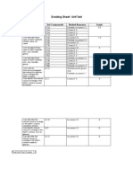 low sample grading sheet