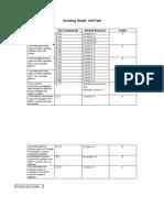 med sample grading sheet