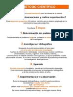 Metodo_cientifico.pdf