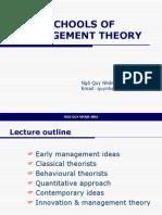 Unit 02 Shools of Management Theory