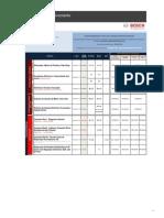 Calendário de Treinamento Bosch 2014.pdf