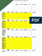teachers attitudes toward computers questionnaire dh - sheet1