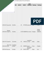 Form Pendaftaran Kepanitiaan Teknik Cup 2014 (Responses)