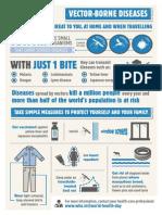 Info Graphic