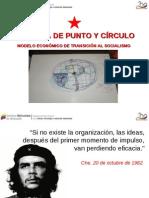 Presentacion Punto y Círculo.pdf