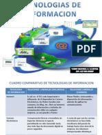 Tecnologias de Informacion Yubi III 1