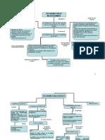 Aportes Mapa Conceptual