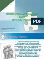 Teorias de Funcionalidad Familiar