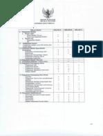Kriteria Klasifikasi Rumah Sakit Bedah di Indonesia