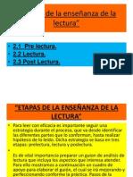 2.1 Pre Lectura 2.2 Lectura 2.3 Post Lectura