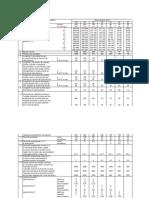 STAS 863-85 (tabele) (1)