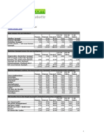 dealscom-ergebnisse-spargel_20140317165158