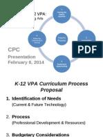vpa cpc presentation 2014 a
