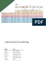 Datos Del Plan de Medios Digitales