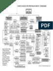 Klasifikasi Hadith Dalam Ilmu Musthalah Hadits
