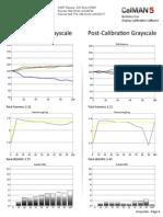 JVC DLA-X700R CNET review calibration results