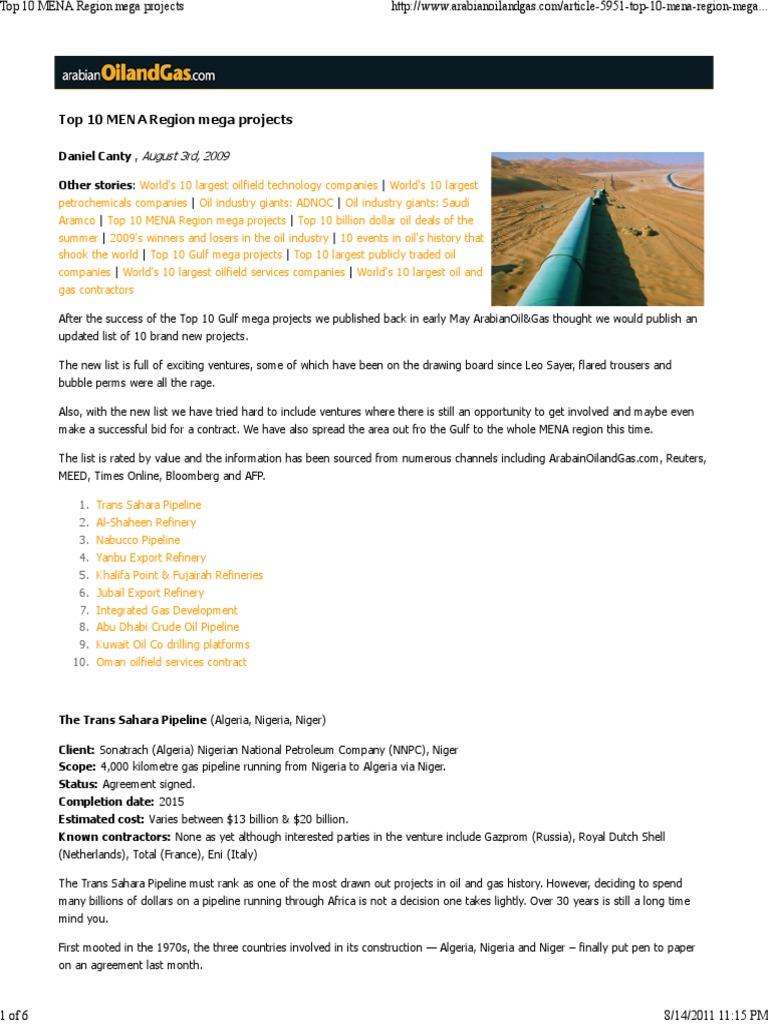 Top 10 MENA Region Mega Projects | Fuel Production | Chemical