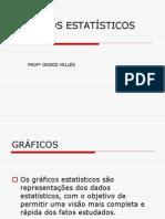 GRÁFICOS+ESTATÍSTICOS