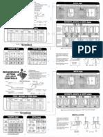 Quadco / Arens Hydrostatic Controls