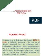 Relacion Docencia Servicio