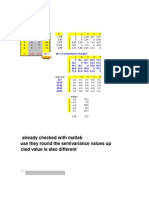 Matrix Kriging Estimation