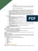 Structura Planului de Relatii Publice