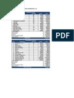 Costos y Evaluacion 03 IEP