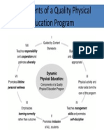 components of a quality physical education program-2