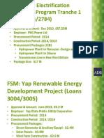 6-1 Energy PARD by SKhan 11Mar2014 Addendum