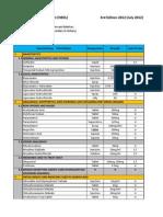 Malaysia's National Essential Drug List 3rd ed.