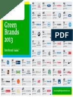 Best Global Green Brands 2013 Poster