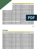 MERCK 3Q09 Transparency Report