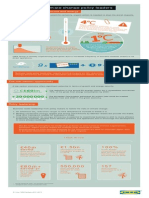 IKEA position on EU 2030 package (infograph)