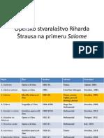 Saloma - R. Straus